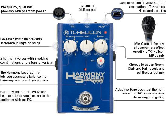harmony-singer-bulletpoints