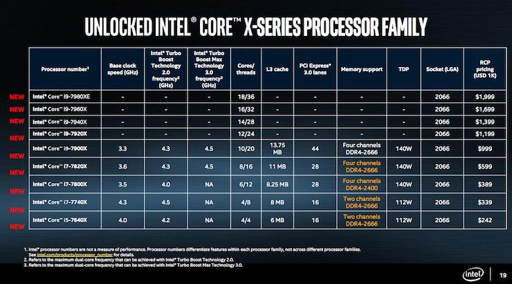 intel-core-x-comparison-table