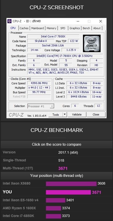 7800X CPUZ test