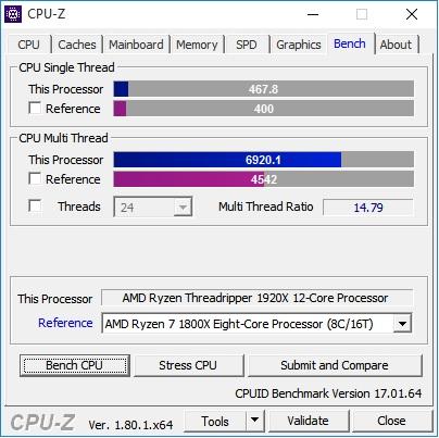 CPUz AMD 1920X benchmark