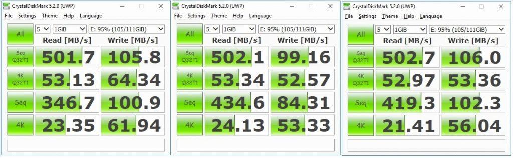 SSD meltdown testing