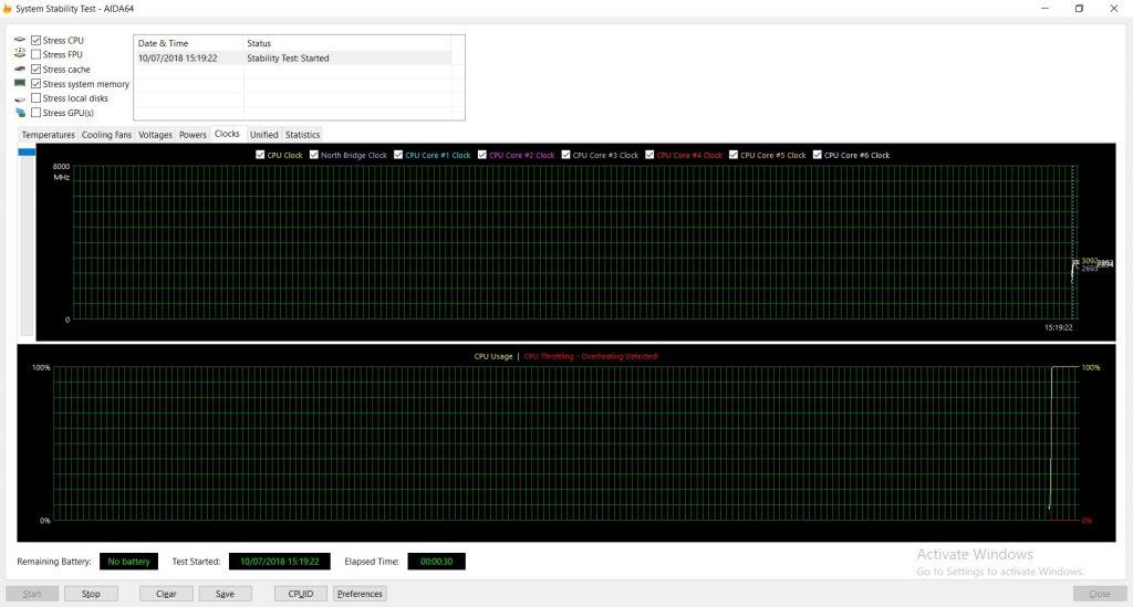 Intel i7 8750H AIDA stress test