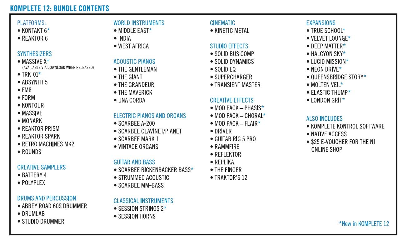 Komplete 12 Bundle Contents